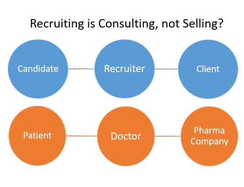 Recruiting is consulting, not selling